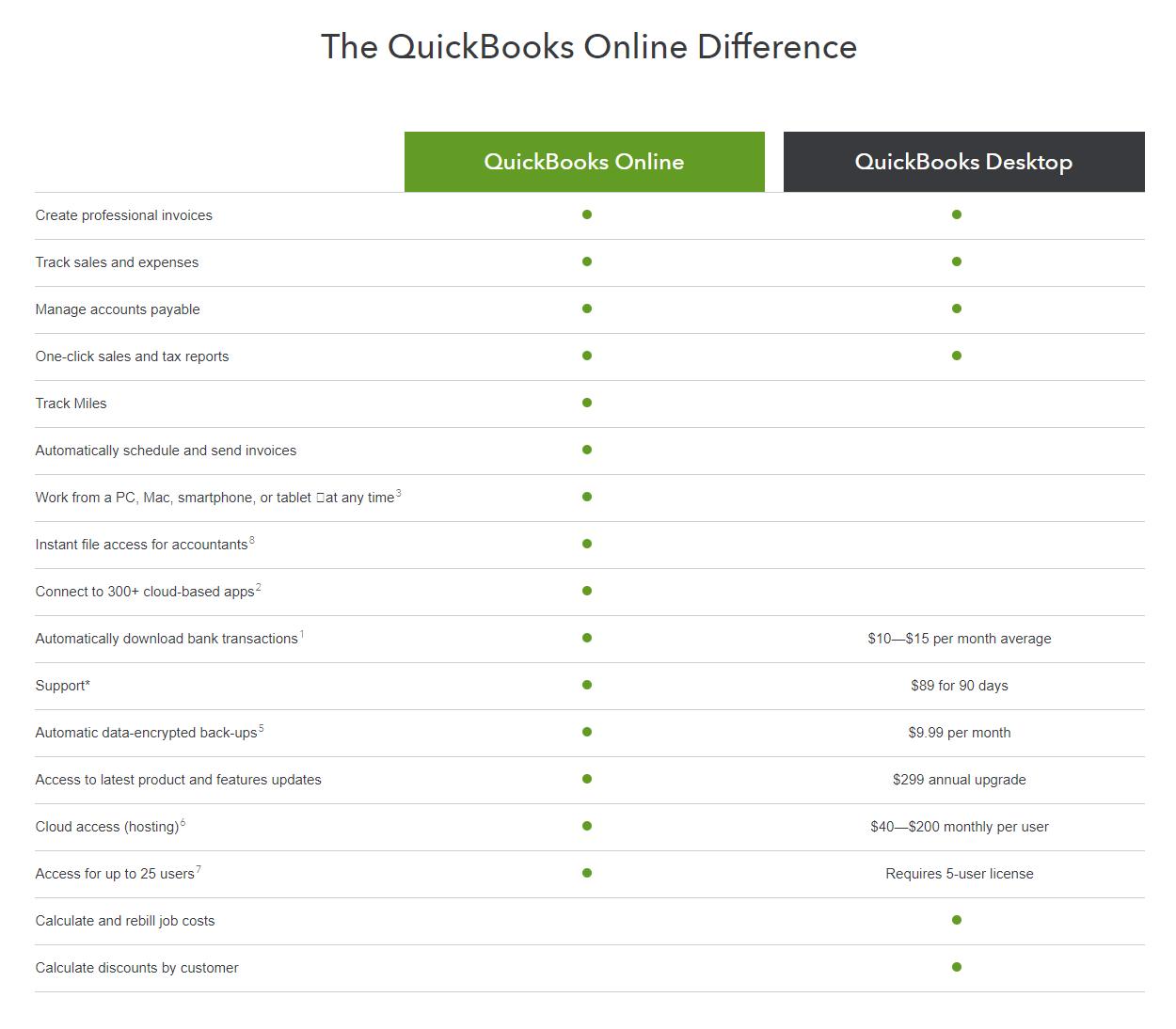 QB_Comparison
